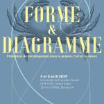 Colloque Forme & diagramme : Besançon, 4-5 avril 2019